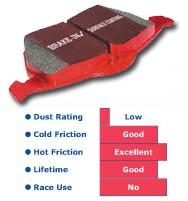 Redstuff Pad Image
