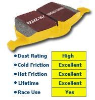 Yellowstuff Pad Image