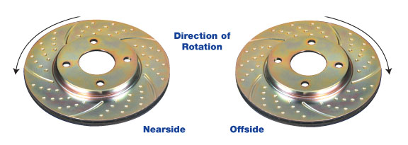 Image showing direction of rotation of 3GD Sports Rotors
